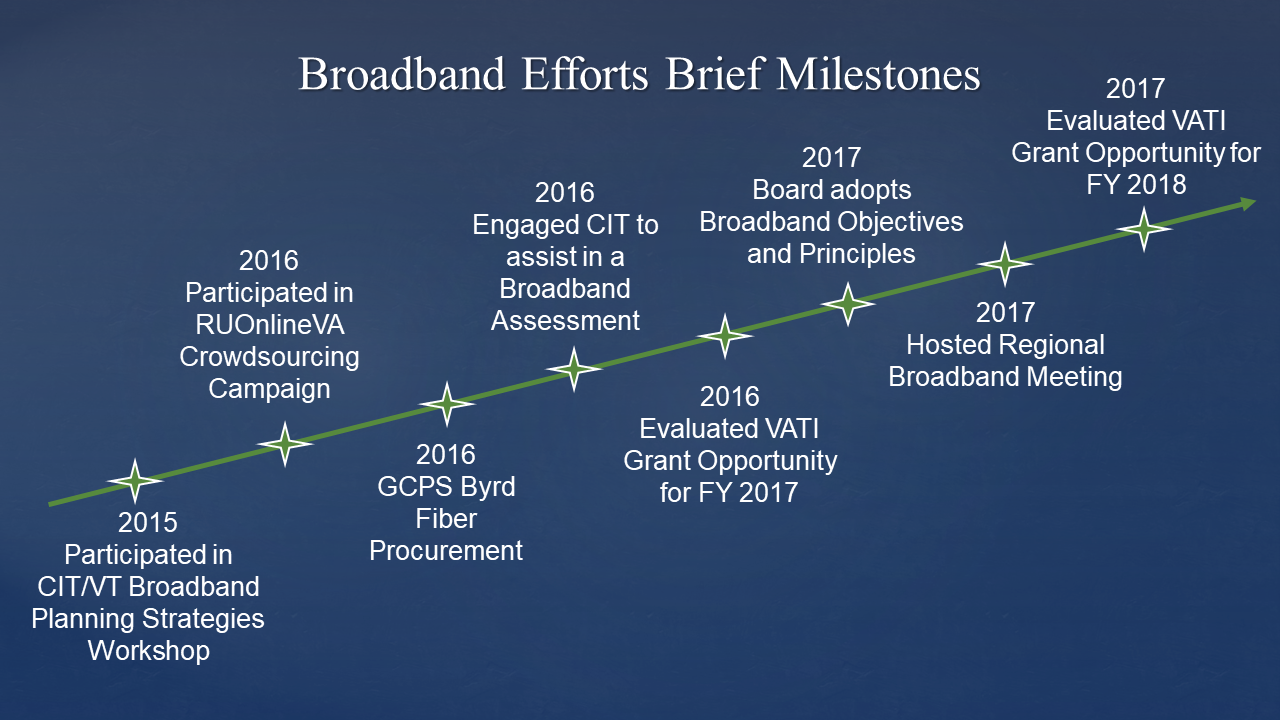 Goochland Broadband Internet Efforts - Brief Milestones 2015 - 2017
