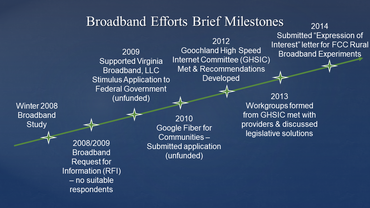 Goochland Broadband Internet Efforts - Brief Milestones 2008 - 2014