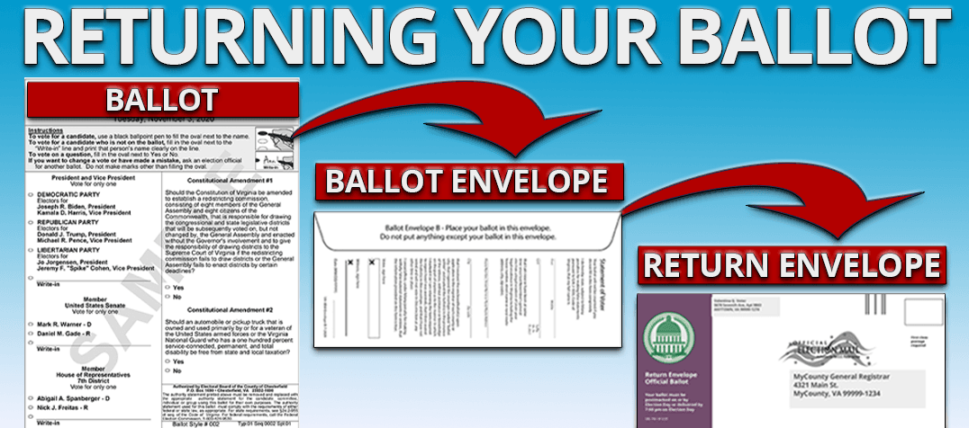 Return Voted Ballots Example